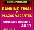 RANKING FINAL DE DOCENTES POR NIVEL- Y  PLAZAS VACANTES  PARA CONTRATO DOCENTE 2017.
